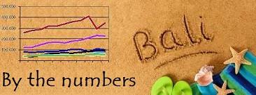 Bali By Numbers.jpg