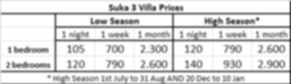 suka3-2020-prices.jpg
