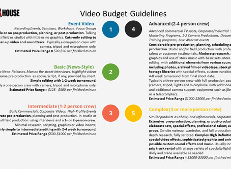 How to Budget for Your Video Marketing Campaign