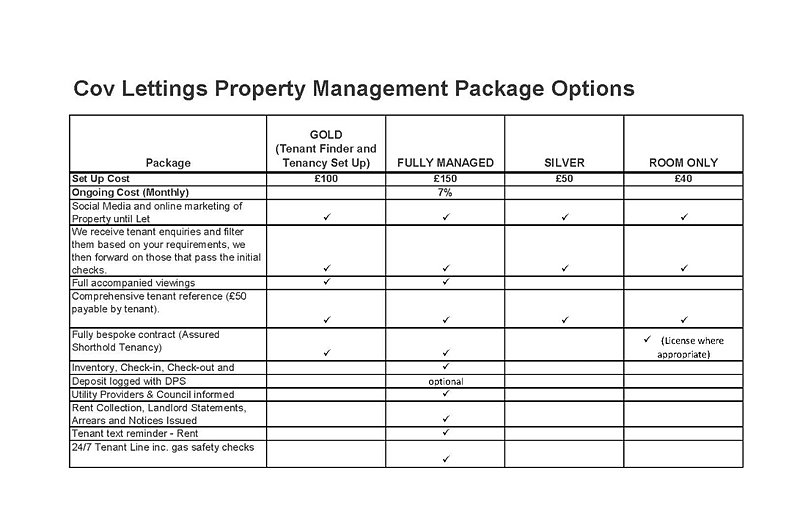 Cov Lettings Property Services Coventry – Inventory List for Landlords