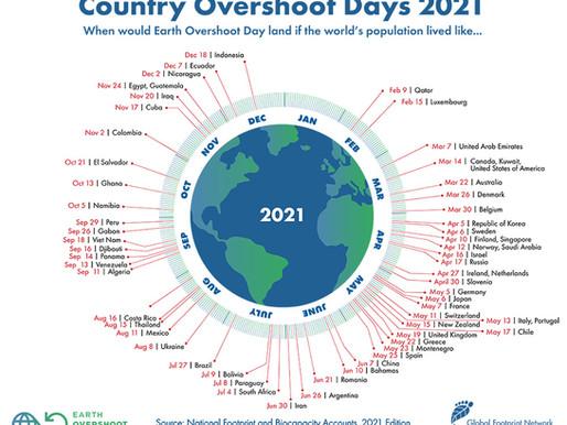 Earth Overshoot Day, stiamo usando più di una Terra e mezza