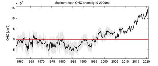 Oceani sempre più caldi, nuovo record nel 2020
