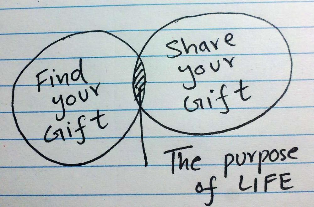 purpose-of-life.jpg