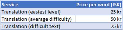 20210101_Translation prices ISK.PNG