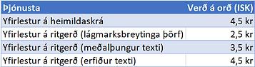 20210717_Yfirlestur og heimildaskrá APA verð.PNG