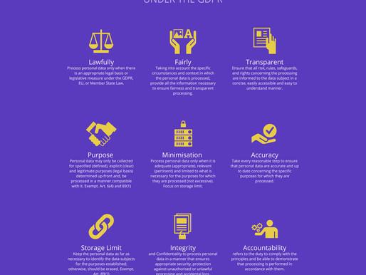 7 Regras de ouro do tratamento de dados pessoais