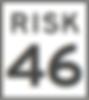 Riskalyze Risk Number 46