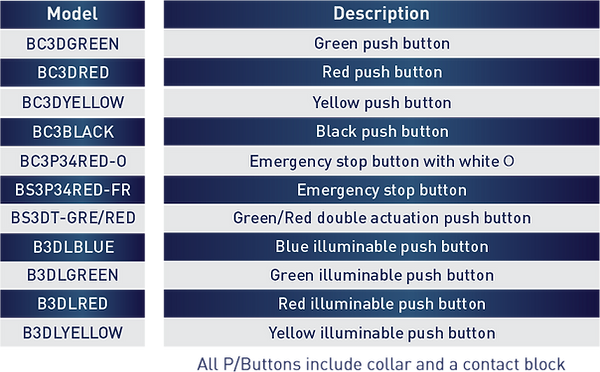 Pushbutton-Text.png