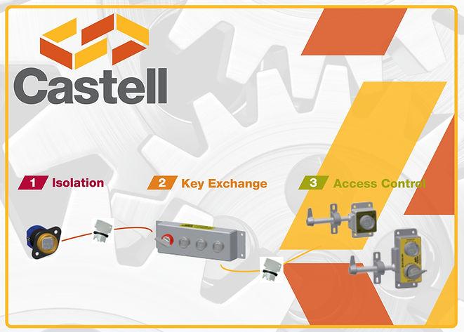 Castell-Range.jpg