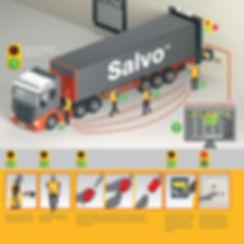 How-Salvo-Works.jpg