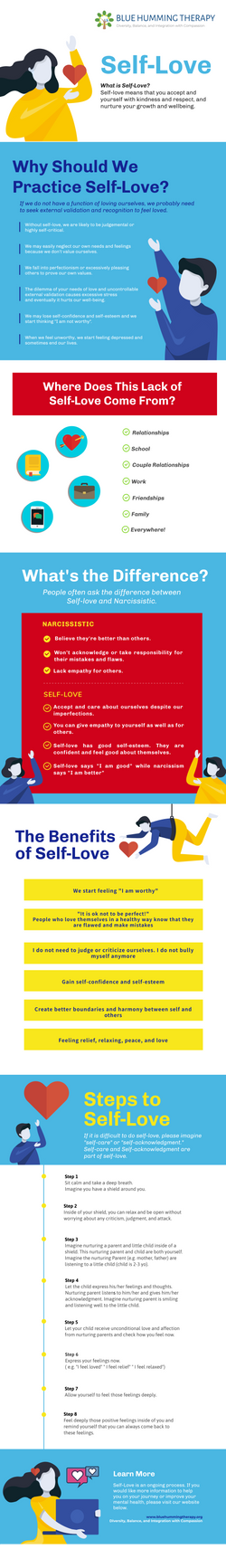 Self-Love-Infographic
