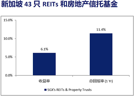 s-reit2.PNG