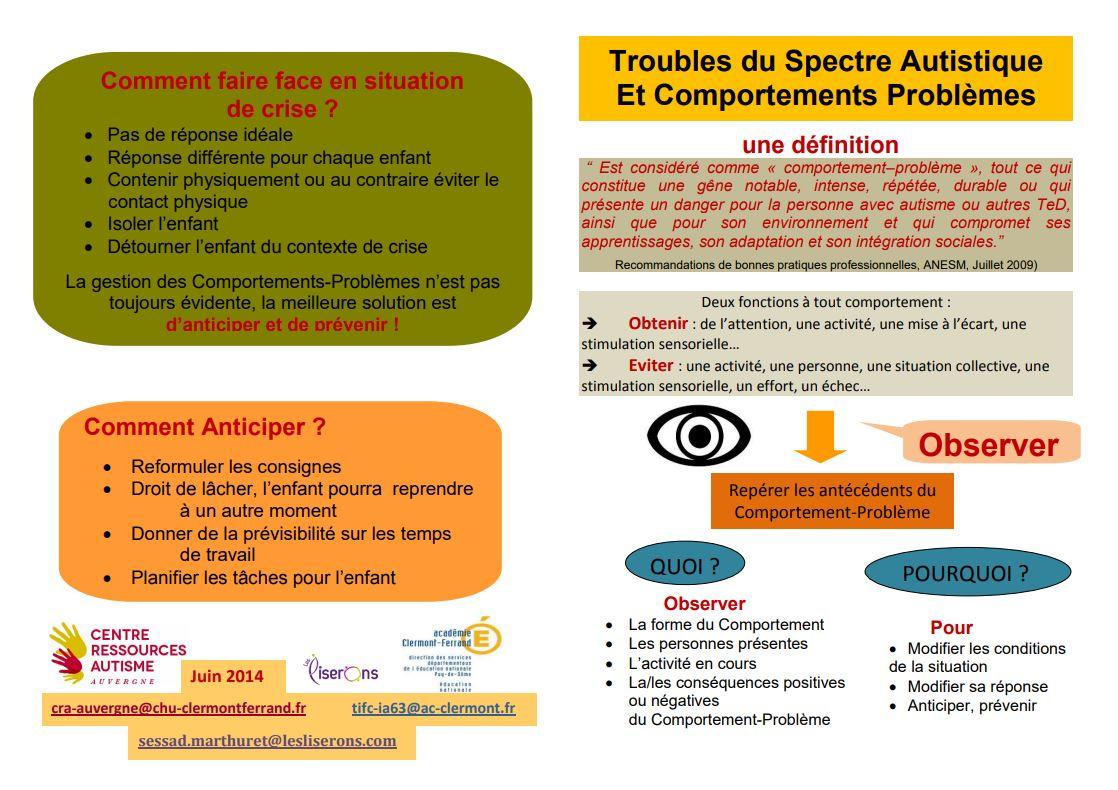 CRA Auvergne