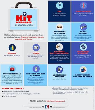 Kit d'urgence.jpg