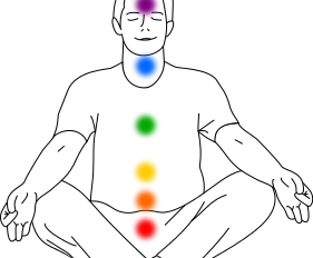 "What are Chakras and why we hear about ""chakra cleaning"" and "" chakra balancing"" so often?"