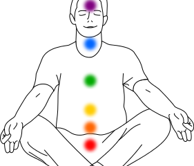 """What are Chakras and why we hear about """"chakra cleaning"""" and """" chakra balancing"""" so often?"""