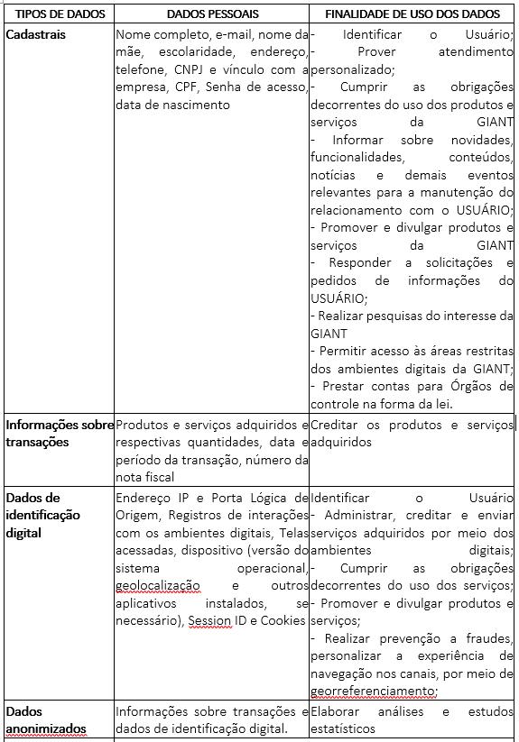tabela LGPD.PNG