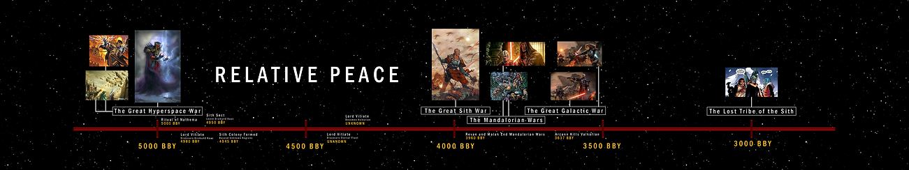 Tales of the Sith Timeline
