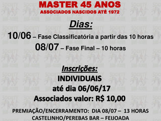 AABB vai realizar Torneio de Futebol Society Master