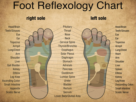 Reflexology~ Pathways to Healing