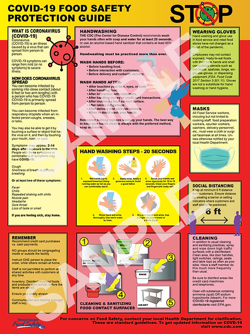COVID-19 Food Safety Poster Guide