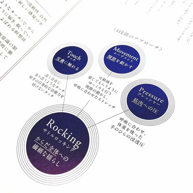 [7月(東京)ロッキングメディテーション認定トレーニング開催(決定)のお知らせ]