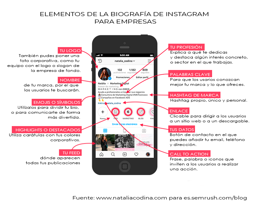 configurar instagram para empresas
