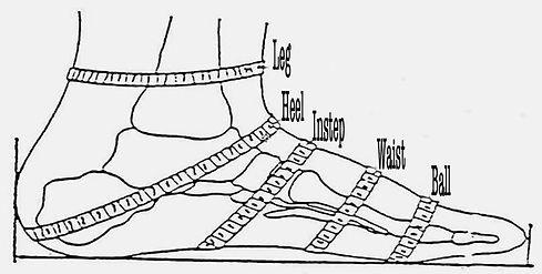 Foot Diagram Measurement 3.jpg