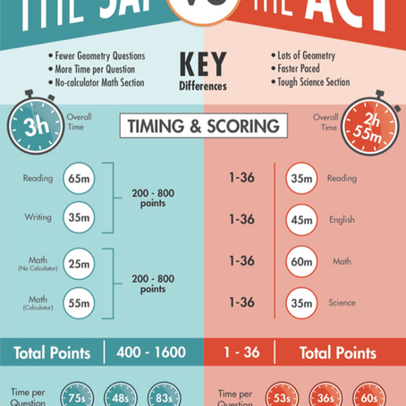 Free webinar on the ACT & SAT tonight at 8 pm (EST)