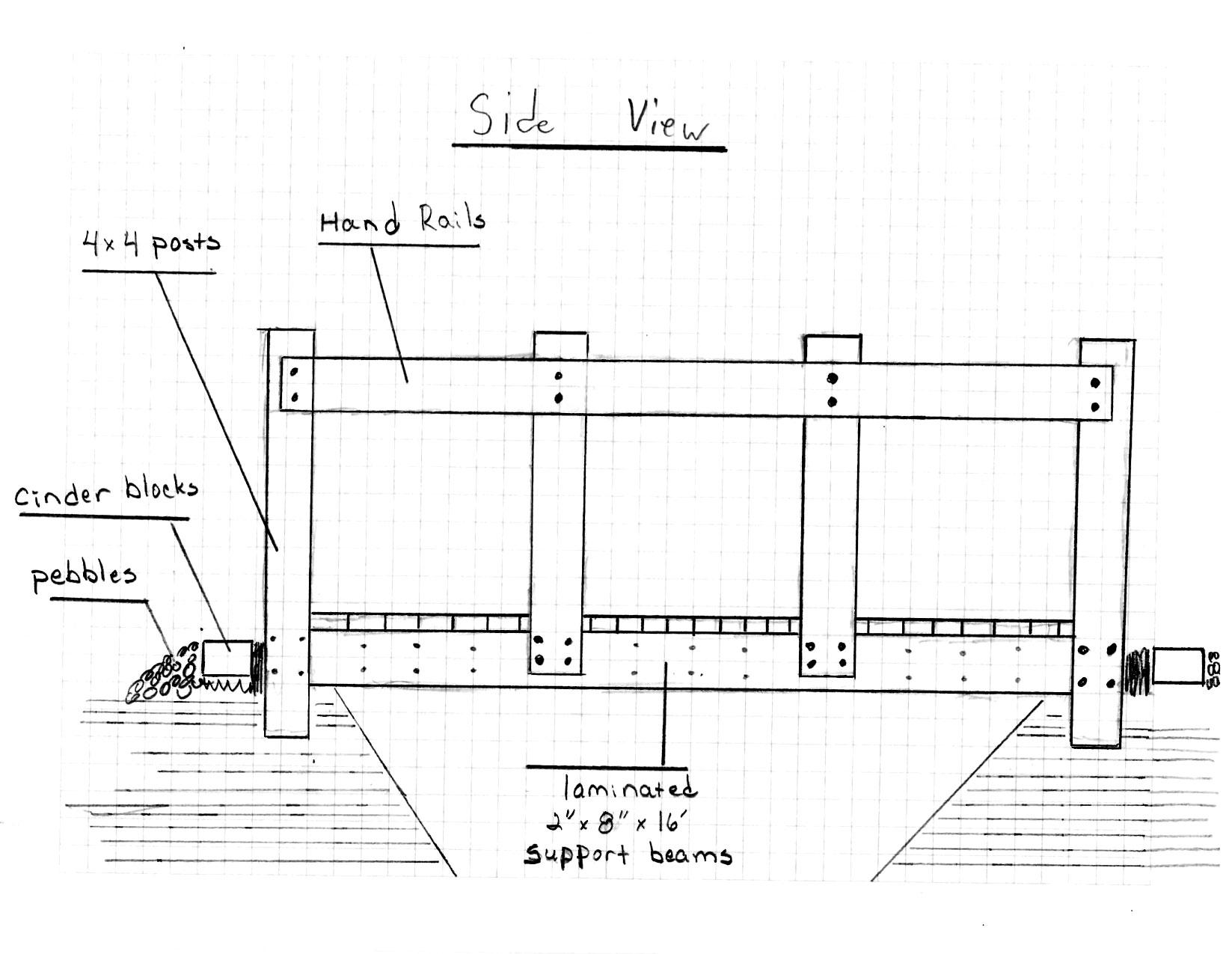 Bridge Drawing-Side View