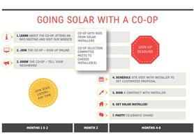 Learn about solar: Info sessions - Kilmarnock Aug. 7, Gloucester Aug. 8