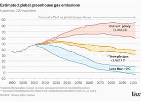 Paris Climate Conference, December 2015
