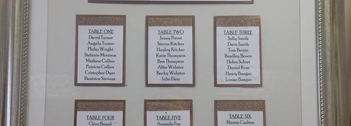 Rose Gold Table Plan