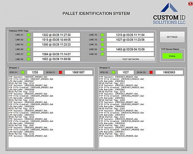 Pallet Identification and Tracking with