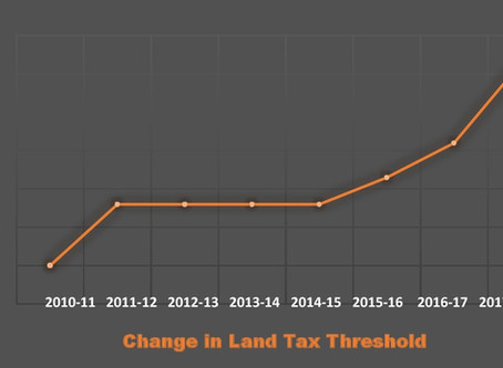 Will the land tax reform of South Australia make it attractive to investors?