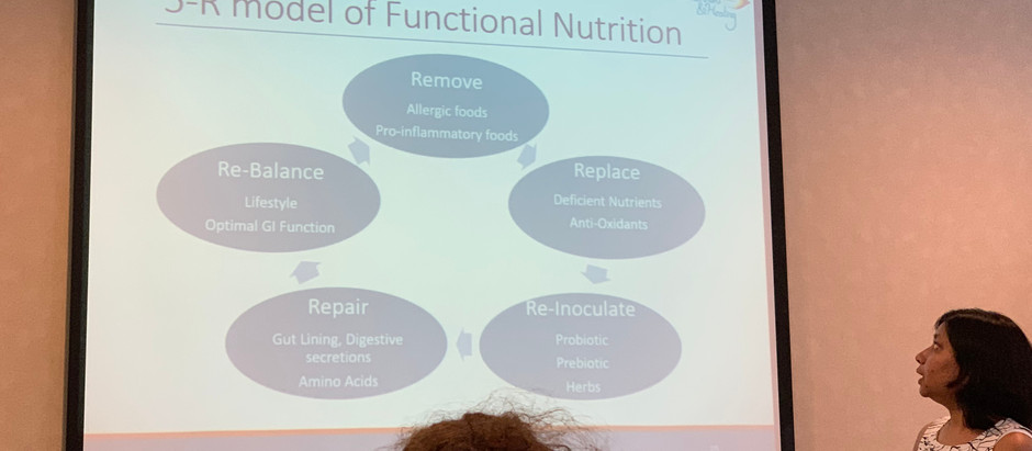 Cancer Support Community; Functional Nutrition -> Remove, Replace, Reinoculate, Repair & Rebalance