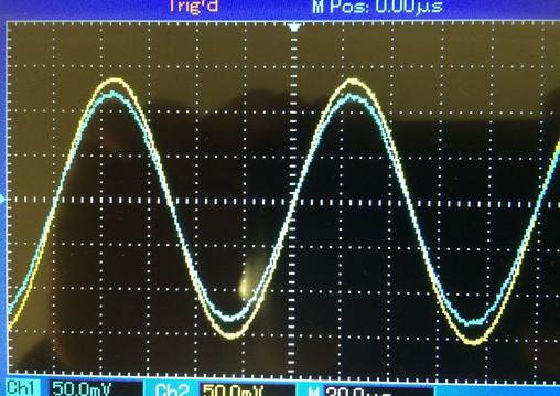 Studer A820 Azimuth display.