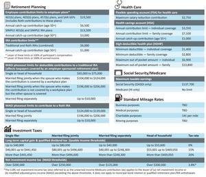 Key Tax Numbers 2020