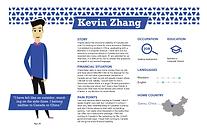 Kevin Zhang Persona - China