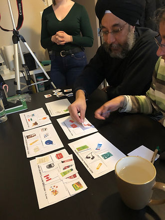 Card sorting usability test