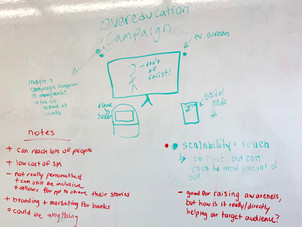 Whiteboard drawing of social campaign