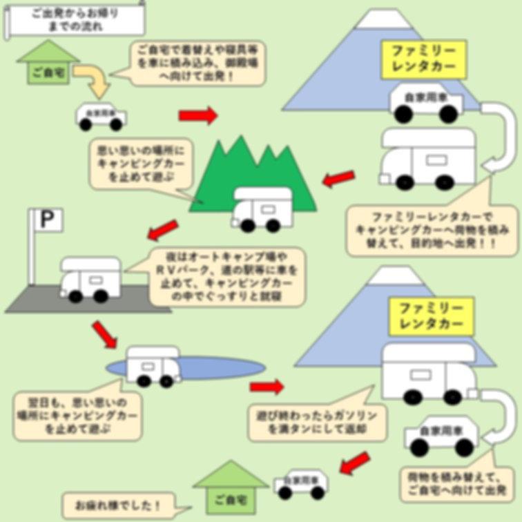 利用方法2.jpg