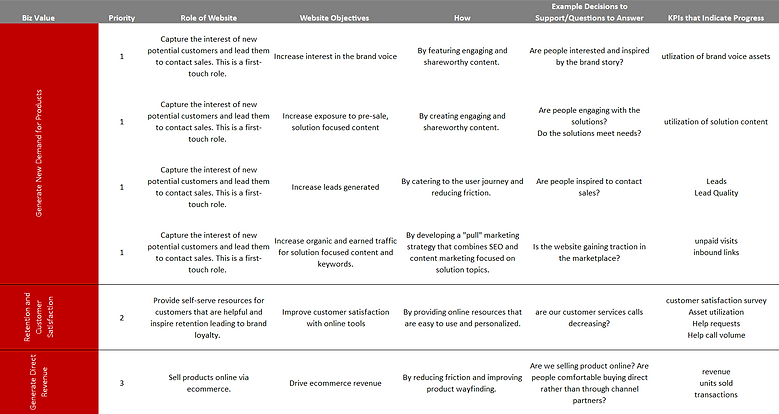objectives-kpis.PNG