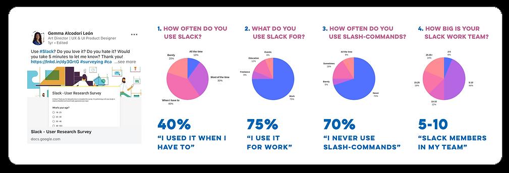 stats_slack.png