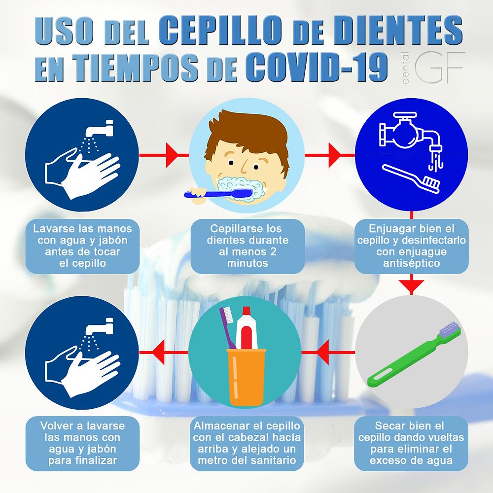 cepillo-dientes-covil-19