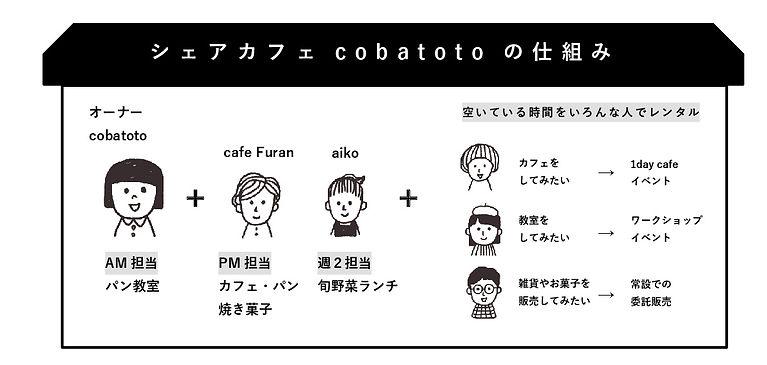 シェアカフェ-001 (1).jpg