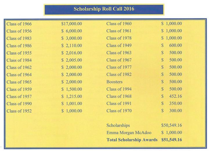 Roll Call 2016