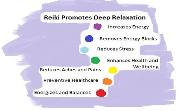 What can Reiki do for You?