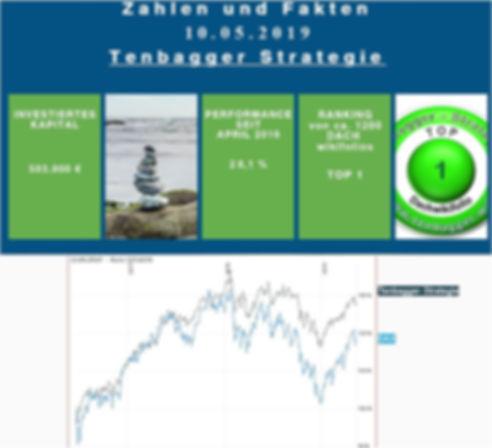 10052019 Zahlen Fakten Tenbagger Strateg