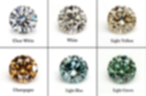 moissanite colour variety comparison